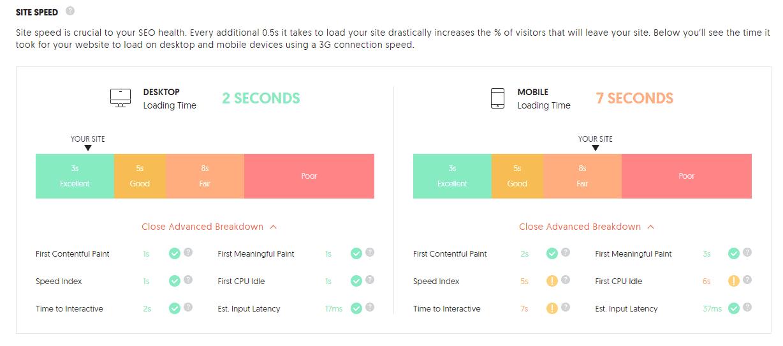 Site speed report