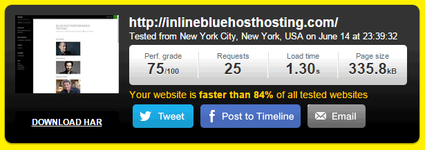 Bluehost speed test