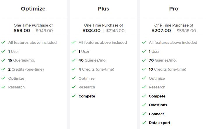 MarketMuse pricing
