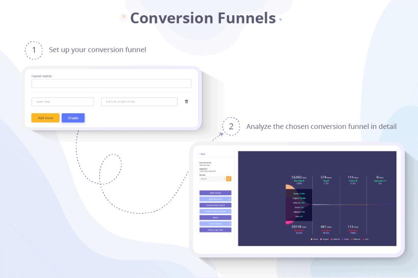 Plerdy conversion funnels