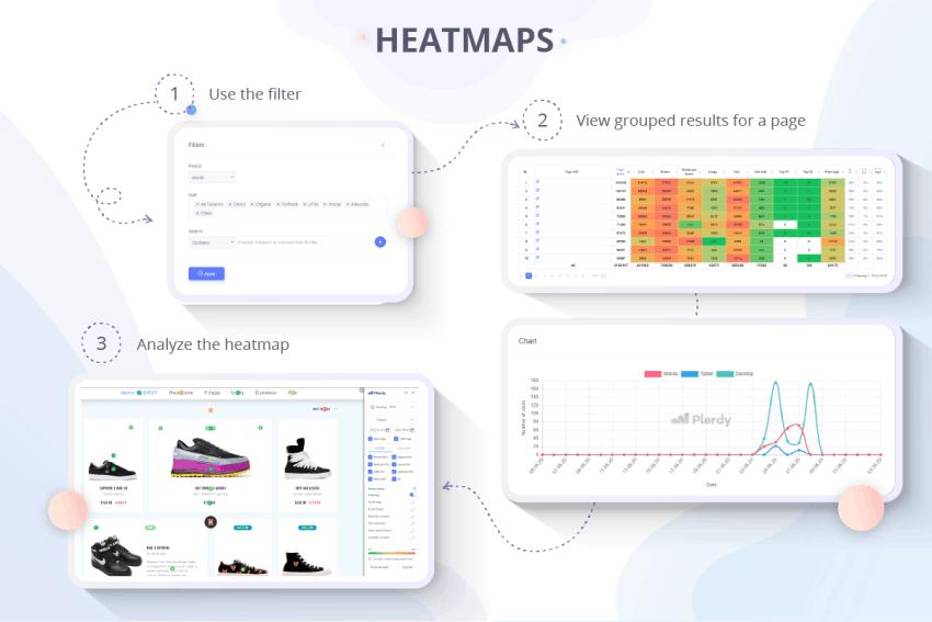 Plerdy heatmaps