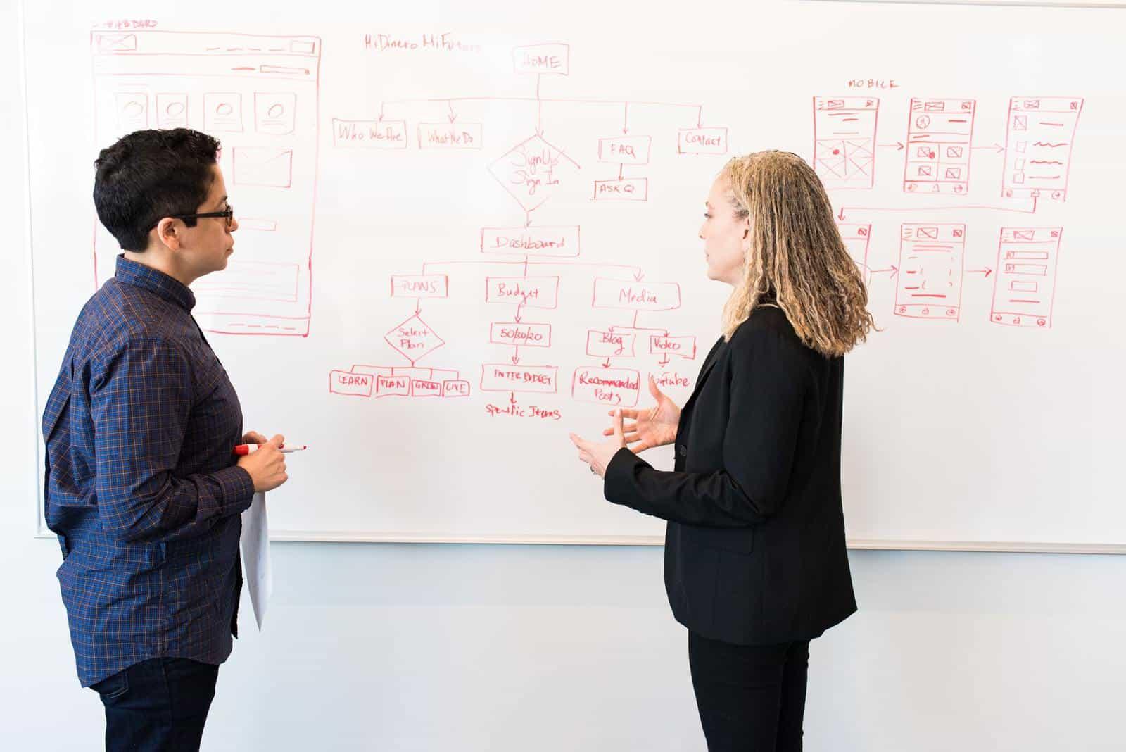 Two women in front of whiteboard